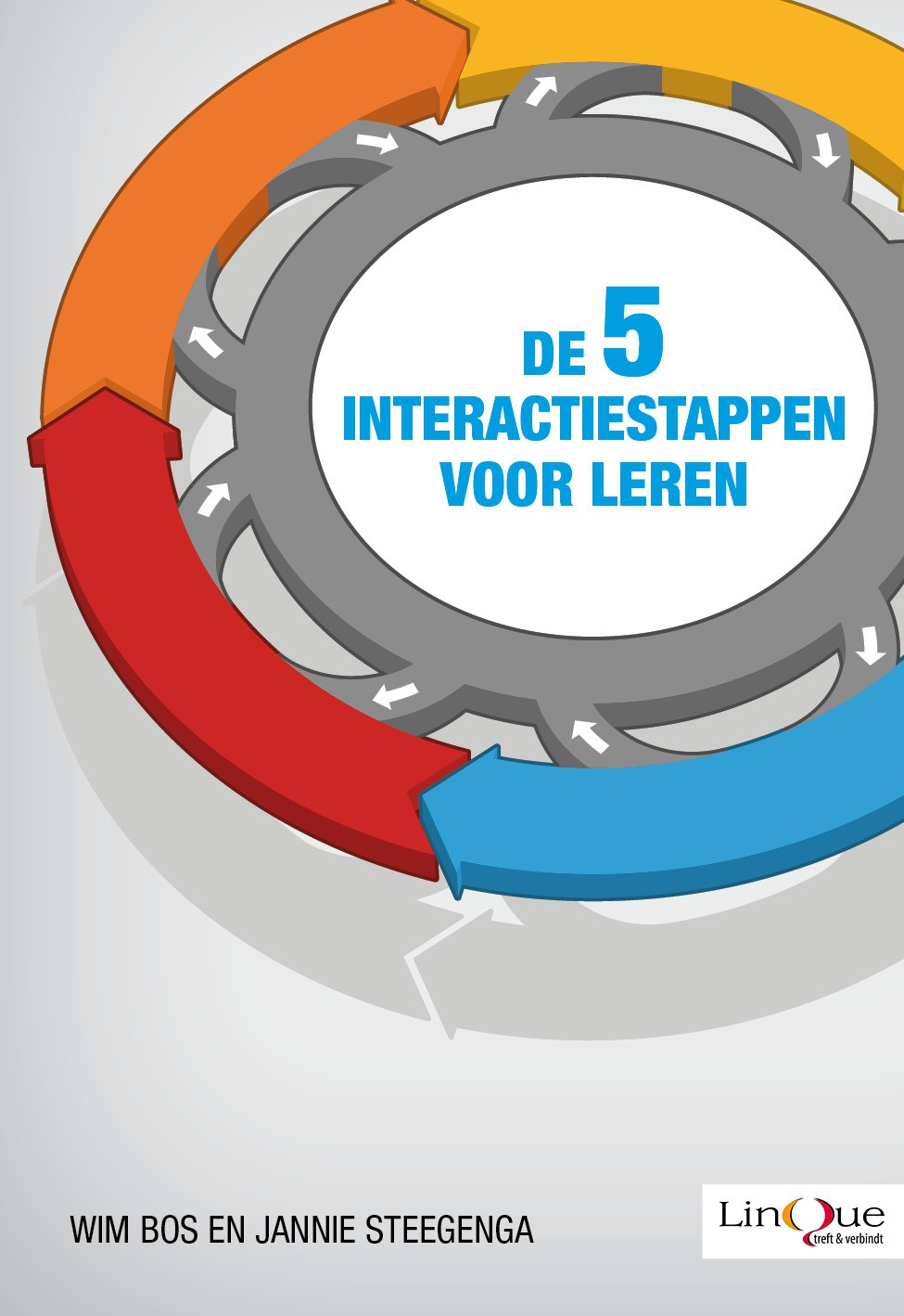 De 5 interactiestappen voor leren